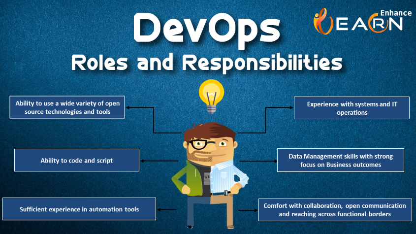Devops Skills In Demand Devops Engineer Roles
